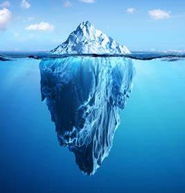 Liquidity Is Like an Iceberg